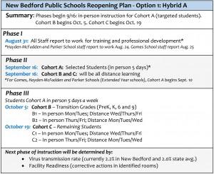 Reopening Plan 2020 Graphic