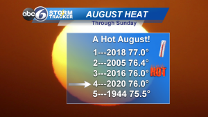 Hot August