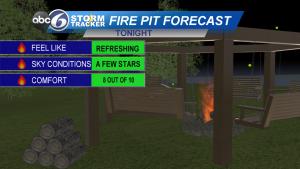 Bonfire Forecast