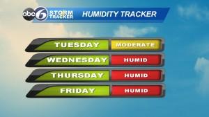Humidity12